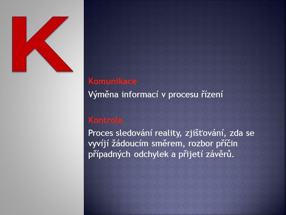 Komunikace Výměna informací v procesu řízení Kontrola Proces sledování reality, zjišťování, zda se vyvíjí žádoucím směrem, rozbor příčin případných odchylek a přijetí závěrů.