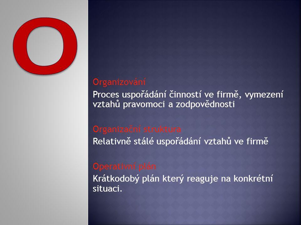Organizování Proces uspořádání činností ve firmě, vymezení vztahů pravomoci a zodpovědnosti Organizační struktura Relativně stálé uspořádání vztahů ve firmě Operativní plán Krátkodobý plán který reaguje na konkrétní situaci.