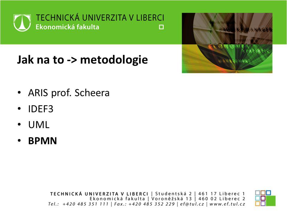 Jak na to -> metodologie ARIS prof. Scheera IDEF3 UML BPMN