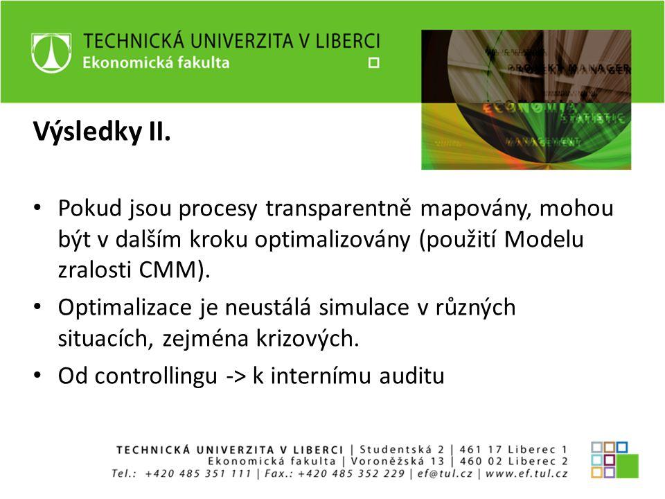 Výsledky II. Pokud jsou procesy transparentně mapovány, mohou být v dalším kroku optimalizovány (použití Modelu zralosti CMM). Optimalizace je neustál