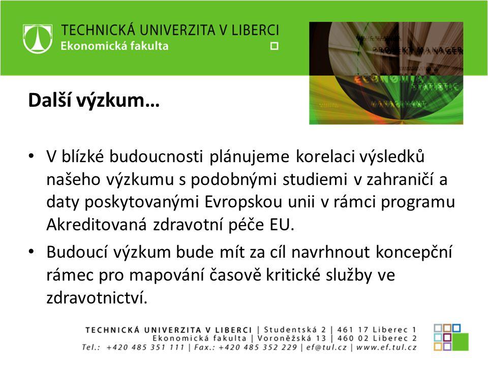 Další výzkum… V blízké budoucnosti plánujeme korelaci výsledků našeho výzkumu s podobnými studiemi v zahraničí a daty poskytovanými Evropskou unii v rámci programu Akreditovaná zdravotní péče EU.