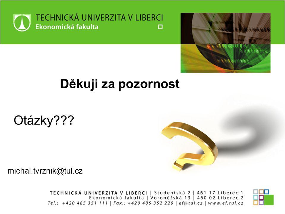 Děkuji za pozornost Otázky??? michal.tvrznik@tul.cz