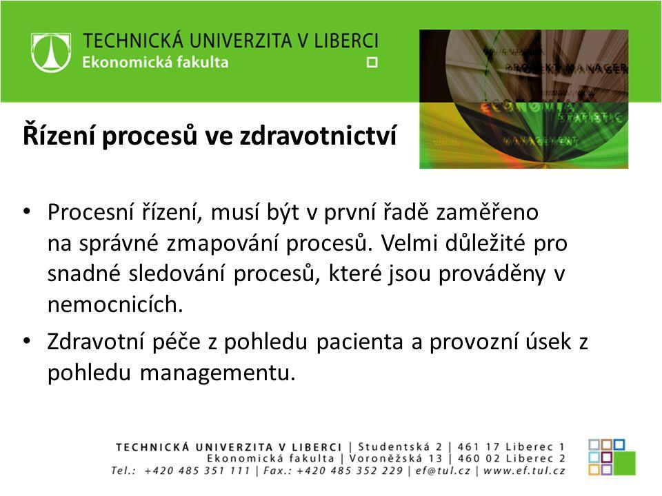 Řízení procesů ve zdravotnictví Procesní řízení, musí být v první řadě zaměřeno na správné zmapování procesů. Velmi důležité pro snadné sledování proc