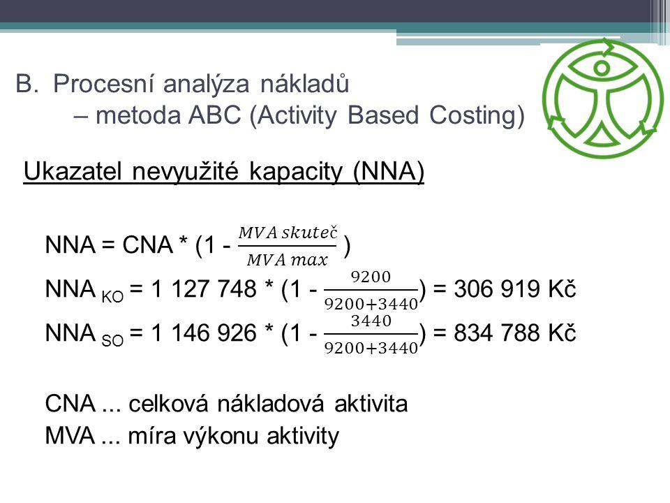 B.Procesní analýza nákladů – metoda ABC (Activity Based Costing)