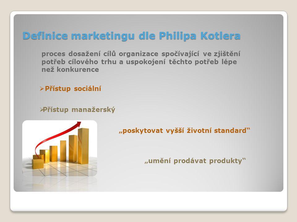 """Definice marketingu dle Philipa Kotlera  Přístup sociální PPřístup manažerský """"umění prodávat produkty """"poskytovat vyšší životní standard proces dosažení cílů organizace spočívající ve zjištění potřeb cílového trhu a uspokojení těchto potřeb lépe než konkurence"""