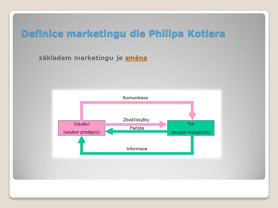 Definice marketingu dle Philipa Kotlera základem marketingu je směna