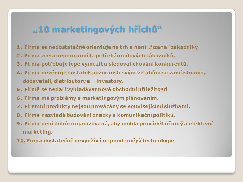 """""""10 marketingových hříchů 1. Firma se nedostatečně orientuje na trh a není """"řízena zákazníky 2."""