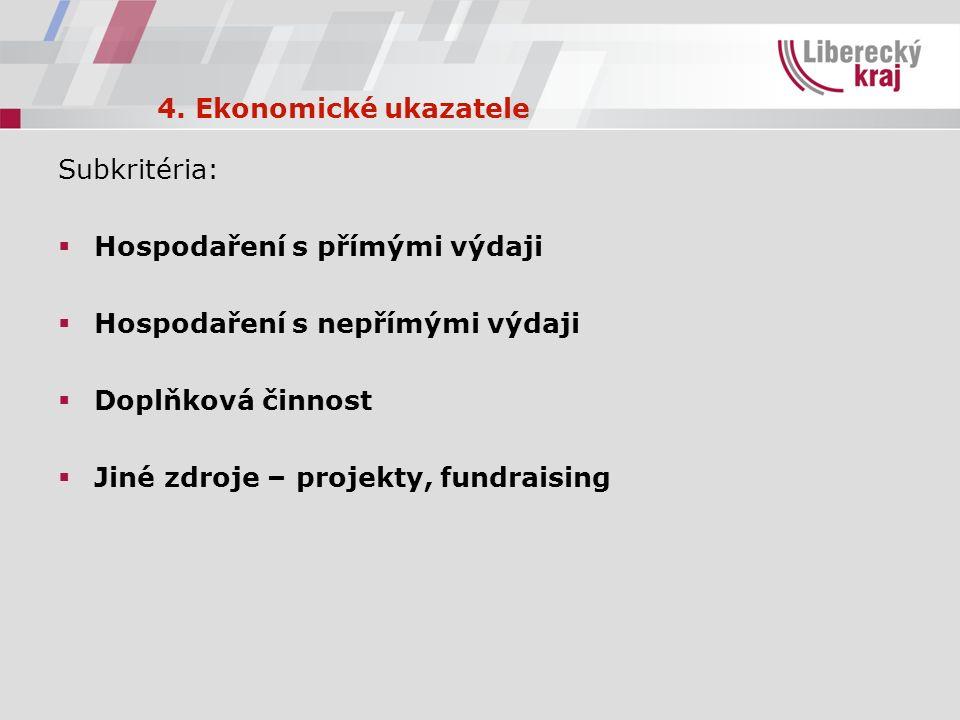 4. Ekonomické ukazatele Subkritéria:  Hospodaření s přímými výdaji  Hospodaření s nepřímými výdaji  Doplňková činnost  Jiné zdroje – projekty, fun