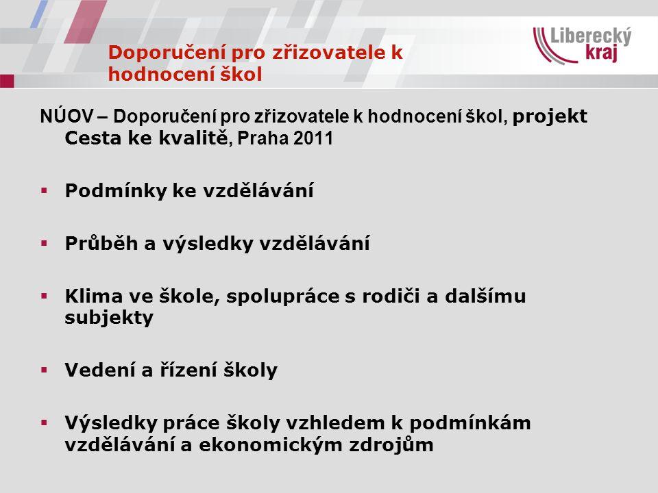 Doporučení pro zřizovatele k hodnocení škol NÚOV – Doporučení pro zřizovatele k hodnocení škol, projekt Cesta ke kvalitě, Praha 2011  Podmínky ke vzd