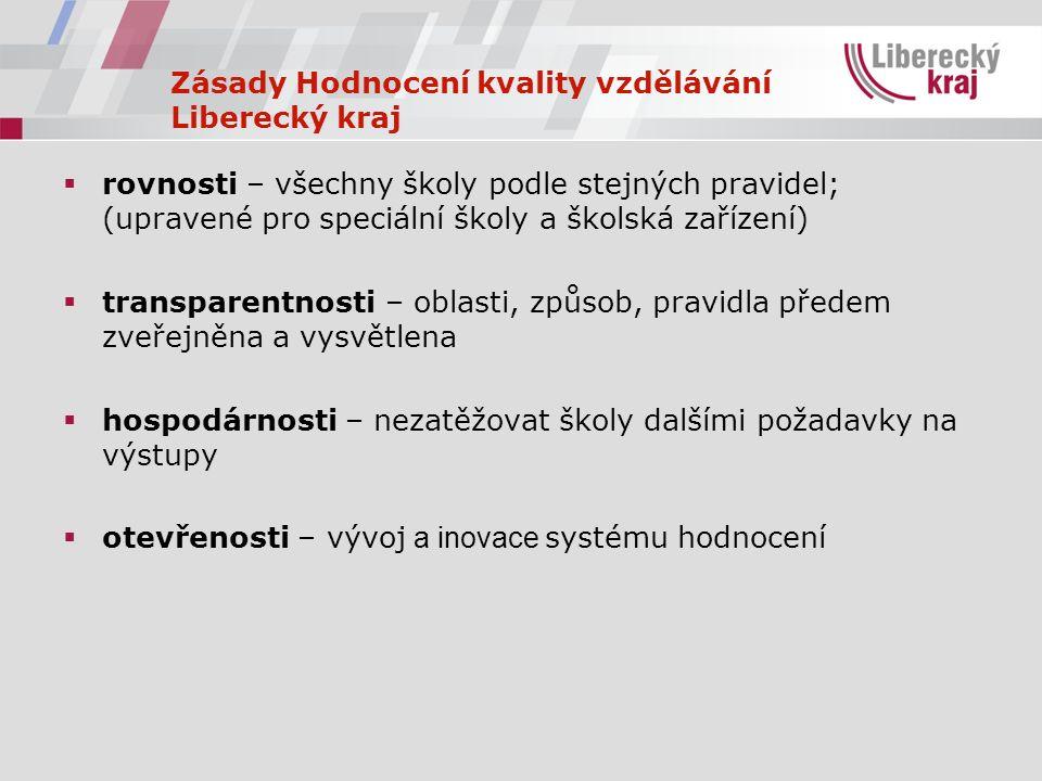 Zásady Hodnocení kvality vzdělávání Liberecký kraj  rovnosti – všechny školy podle stejných pravidel; (upravené pro speciální školy a školská zařízen