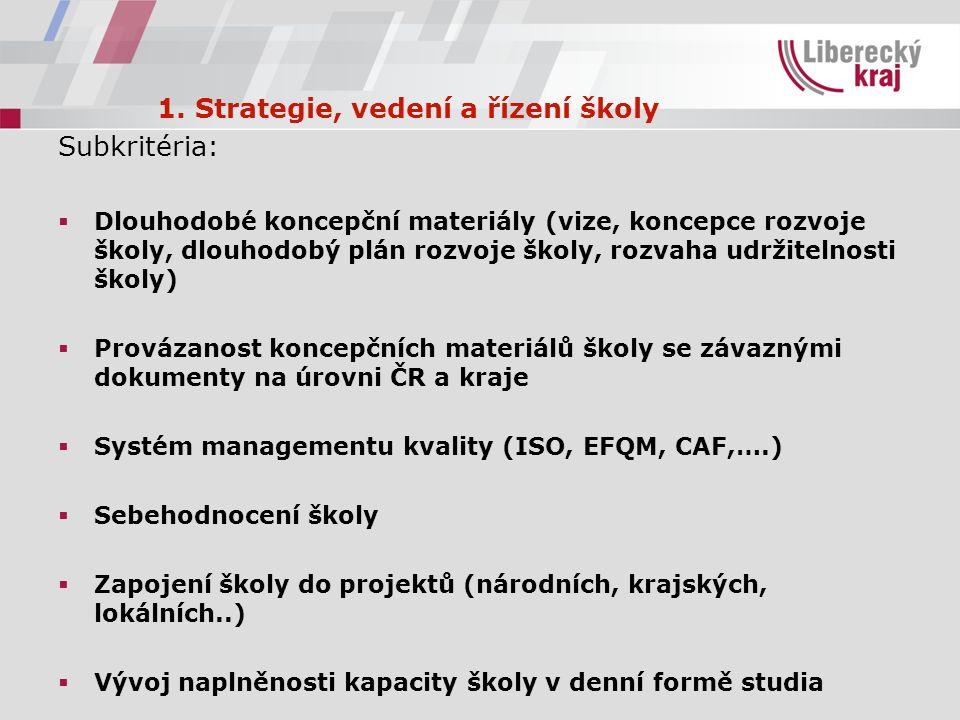 1. Strategie, vedení a řízení školy Subkritéria:  Dlouhodobé koncepční materiály (vize, koncepce rozvoje školy, dlouhodobý plán rozvoje školy, rozvah