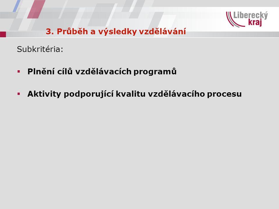 3. Průběh a výsledky vzdělávání Subkritéria:  Plnění cílů vzdělávacích programů  Aktivity podporující kvalitu vzdělávacího procesu