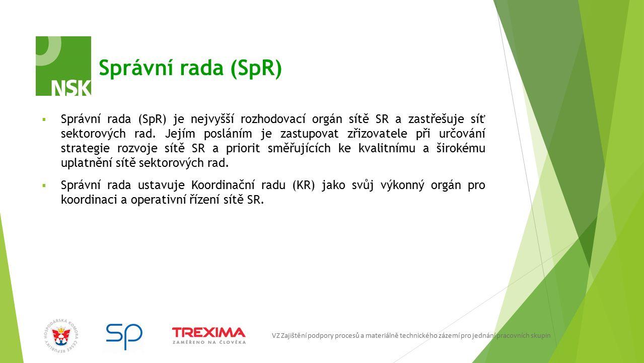 VZ Zajištění podpory procesů a materiálně technického zázemí pro jednání pracovních skupin Správní rada (SpR)  Správní rada (SpR) je nejvyšší rozhodovací orgán sítě SR a zastřešuje síť sektorových rad.