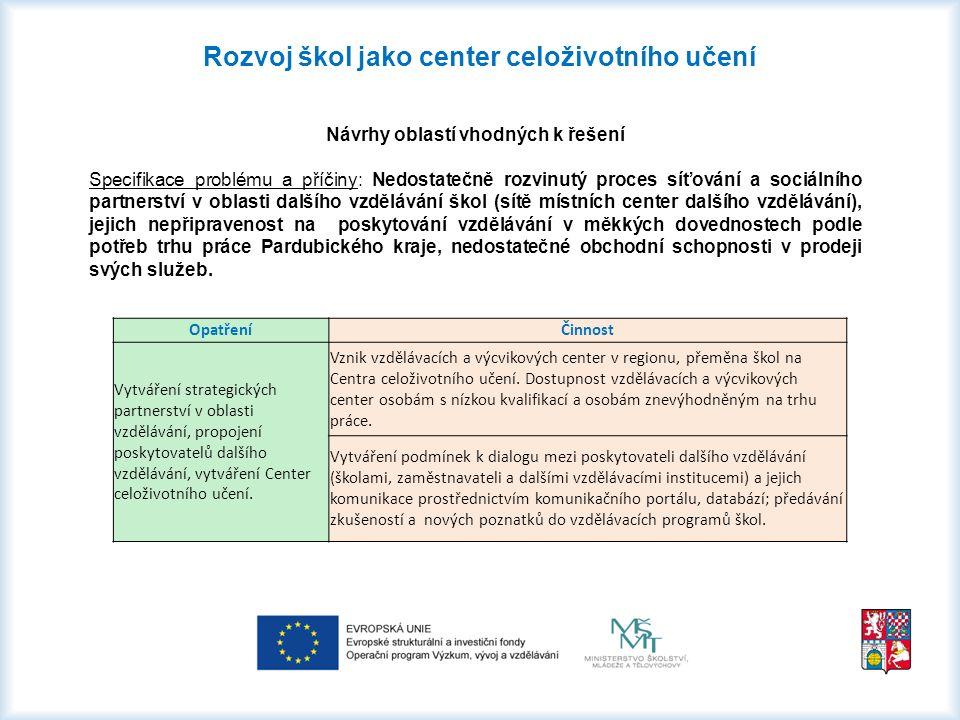 Rozvoj škol jako center celoživotního učení Návrhy oblastí vhodných k řešení Specifikace problému a příčiny: Nedostatečně rozvinutý proces síťování a