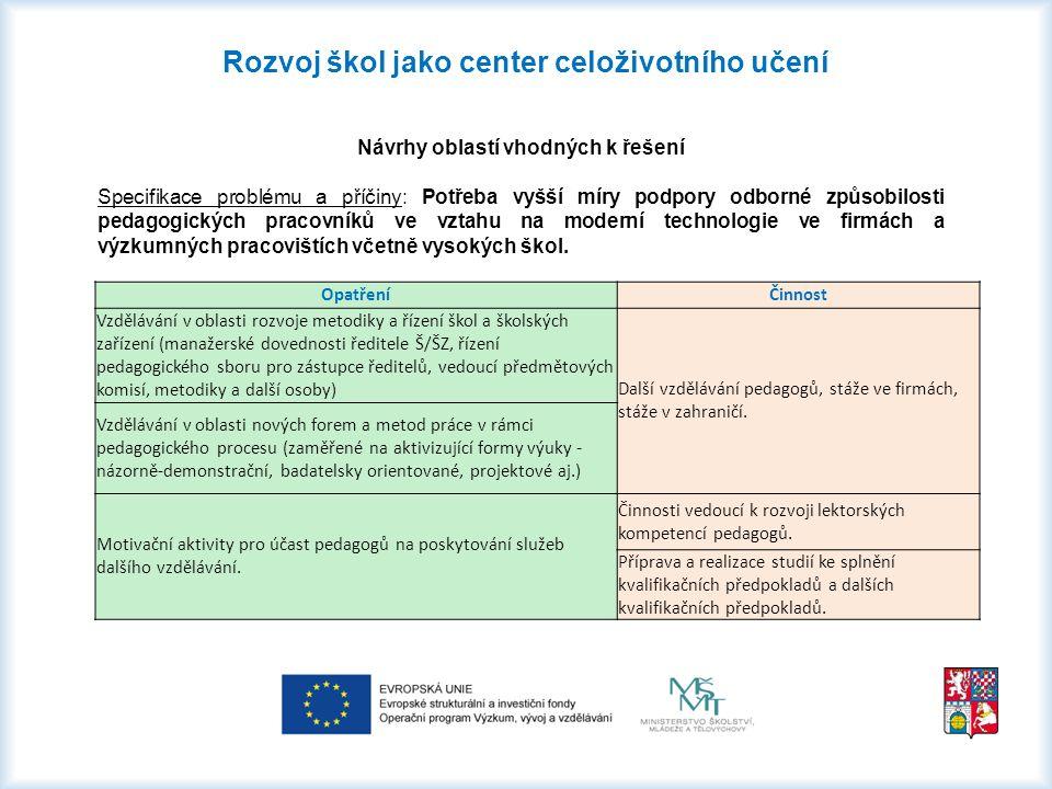 Rozvoj škol jako center celoživotního učení Návrhy oblastí vhodných k řešení Specifikace problému a příčiny: Potřeba vyšší míry podpory odborné způsob