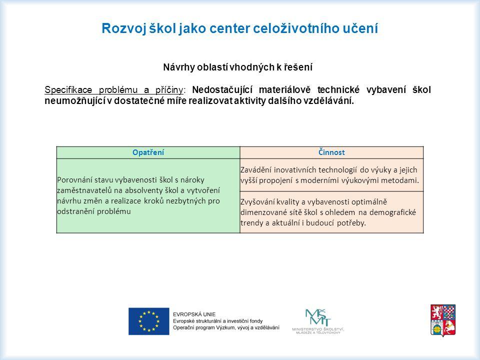 Rozvoj škol jako center celoživotního učení Návrhy oblastí vhodných k řešení Specifikace problému a příčiny: Nedostačující materiálově technické vybav