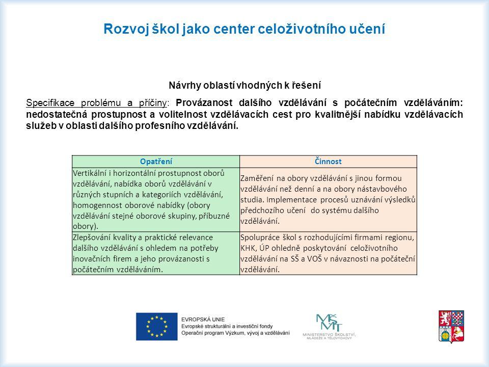 Rozvoj škol jako center celoživotního učení Návrhy oblastí vhodných k řešení Specifikace problému a příčiny: Provázanost dalšího vzdělávání s počátečn