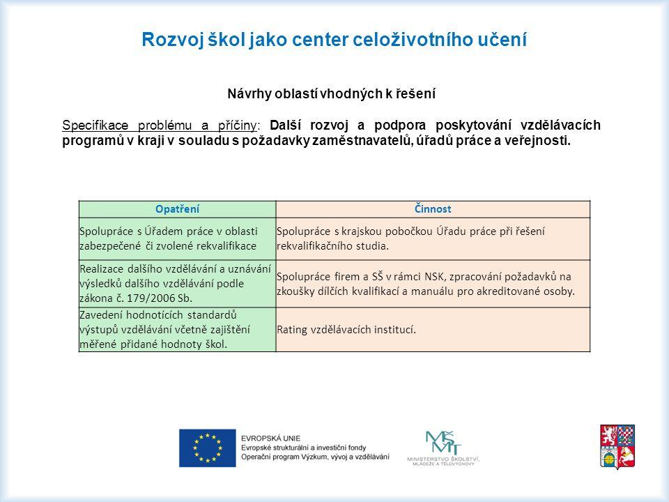 Rozvoj škol jako center celoživotního učení Návrhy oblastí vhodných k řešení Specifikace problému a příčiny: Další rozvoj a podpora poskytování vzdělá