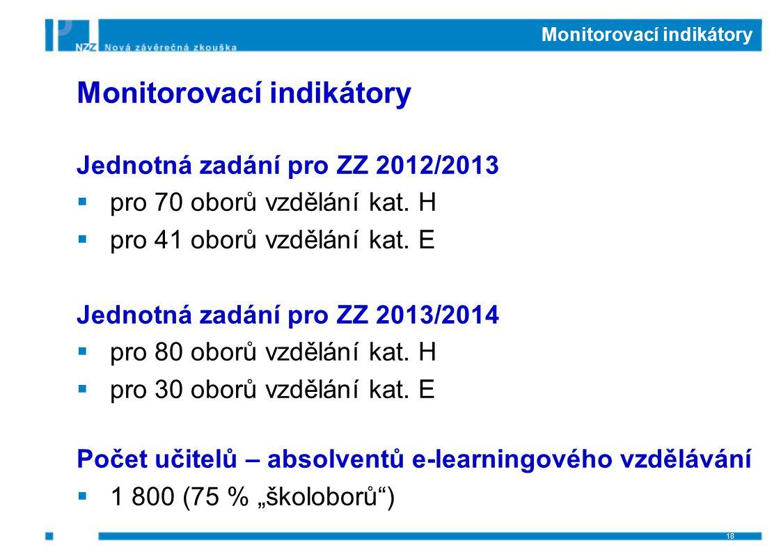 Monitorovací indikátory Jednotná zadání pro ZZ 2012/2013  pro 70 oborů vzdělání kat. H  pro 41 oborů vzdělání kat. E Jednotná zadání pro ZZ 2013/201