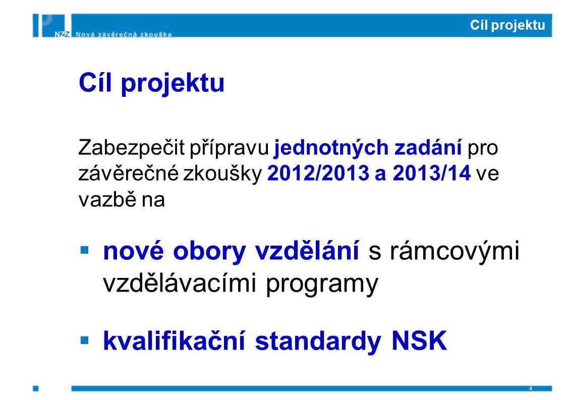 Cíl projektu Zabezpečit přípravu jednotných zadání pro závěrečné zkoušky 2012/2013 a 2013/14 ve vazbě na  nové obory vzdělání s rámcovými vzdělávacím