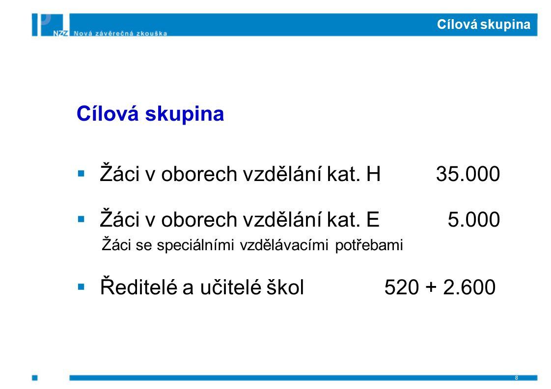Výběrová řízení Kč bez DPH Konference projektu 250 tis.