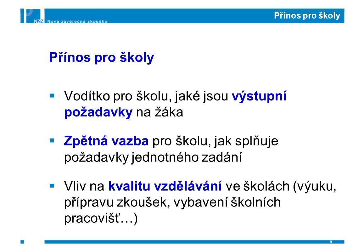 Děkujeme za pozornost. Dana Kočková dana.kockova@nuov.cz Libor Berný libor.berny@nuov.cz 20