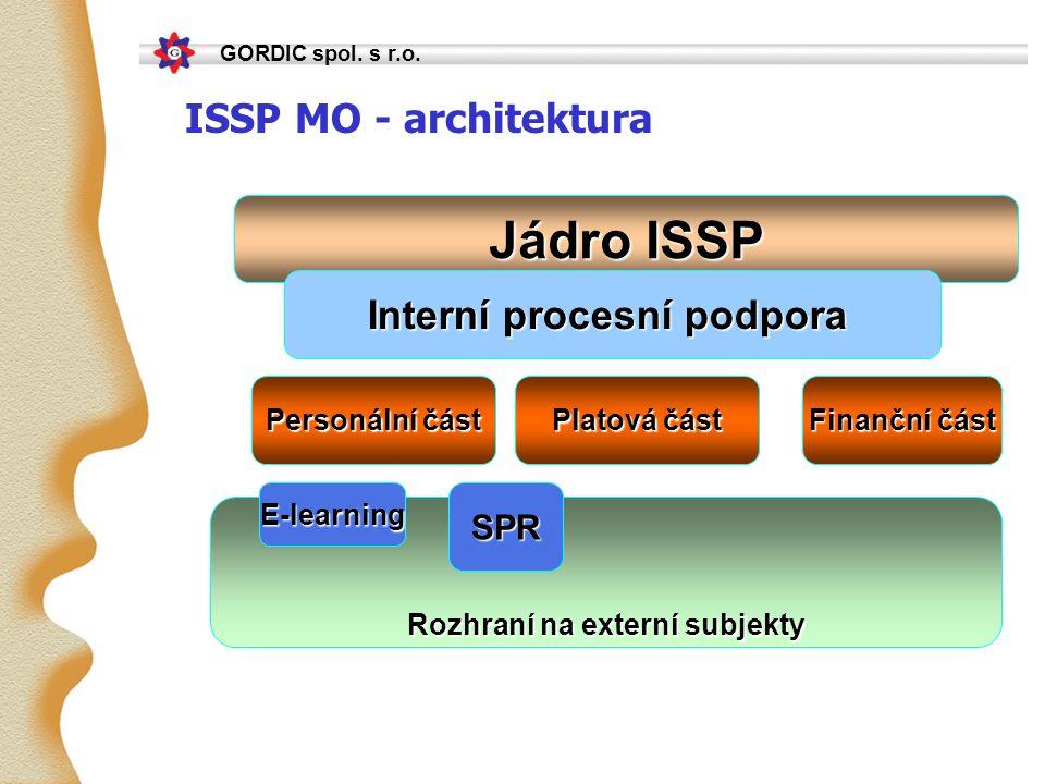 GORDIC spol. s r.o.