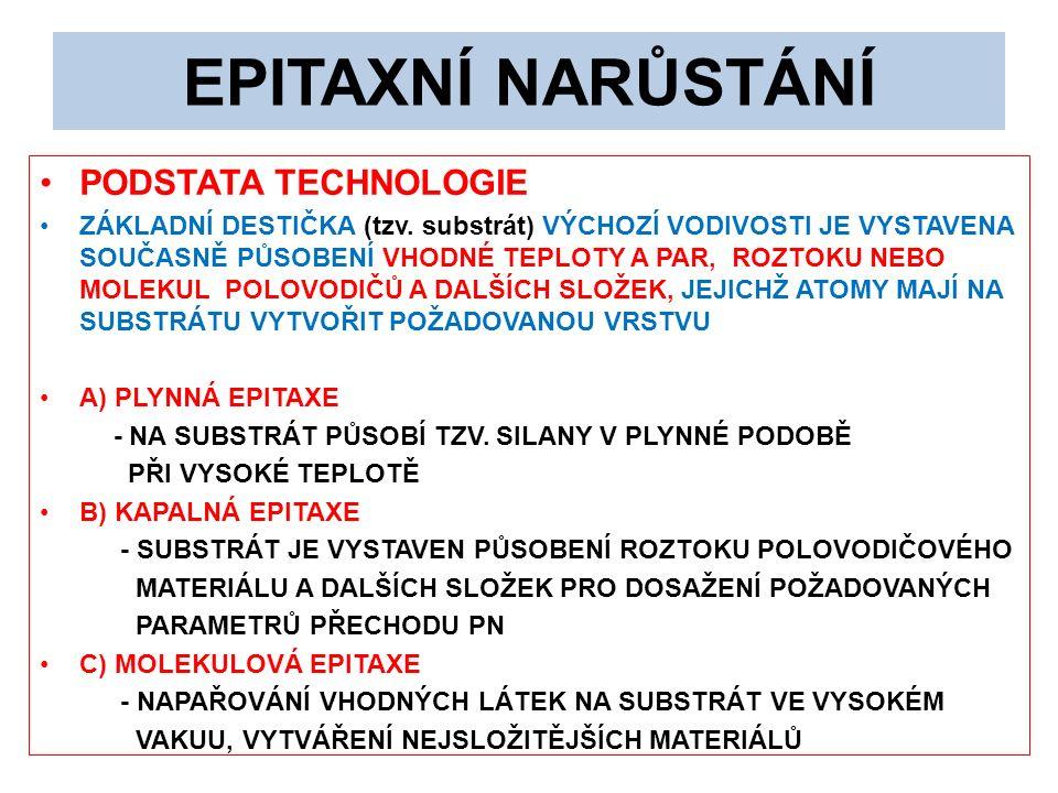 EPITAXNÍ NARŮSTÁNÍ PODSTATA TECHNOLOGIE ZÁKLADNÍ DESTIČKA (tzv.