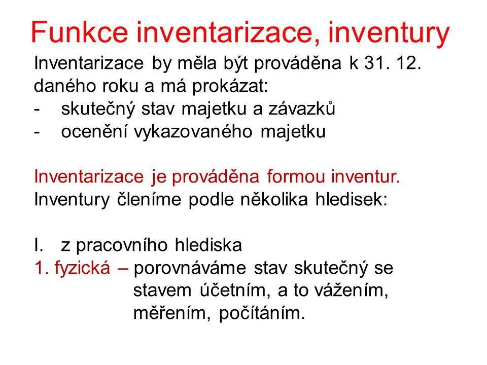 Funkce inventarizace, inventury Inventarizace by měla být prováděna k 31.