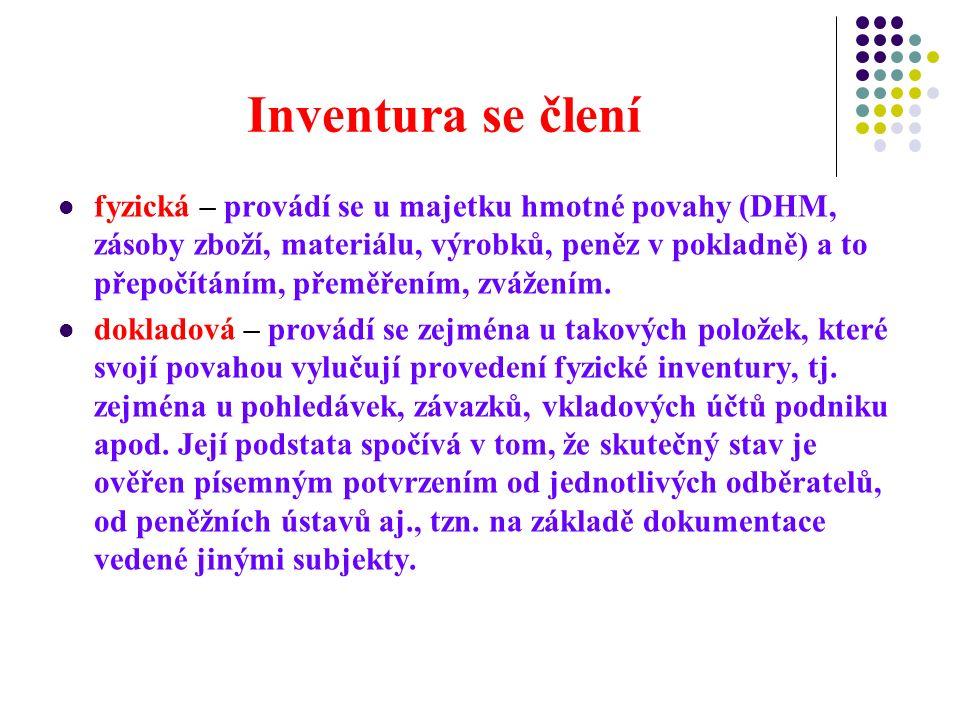 Inventura se člení fyzická – provádí se u majetku hmotné povahy (DHM, zásoby zboží, materiálu, výrobků, peněz v pokladně) a to přepočítáním, přeměřením, zvážením.