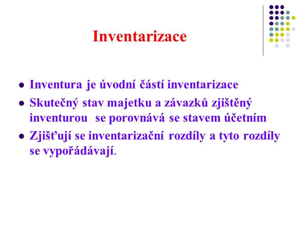 Inventarizace Inventura je úvodní částí inventarizace Skutečný stav majetku a závazků zjištěný inventurou se porovnává se stavem účetním Zjišťují se inventarizační rozdíly a tyto rozdíly se vypořádávají.