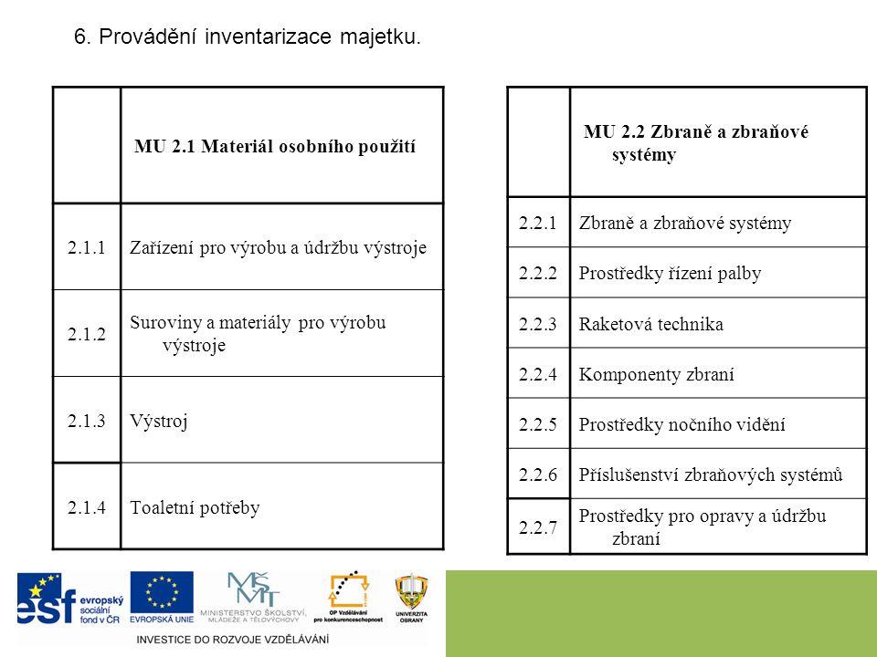 6. Provádění inventarizace majetku.