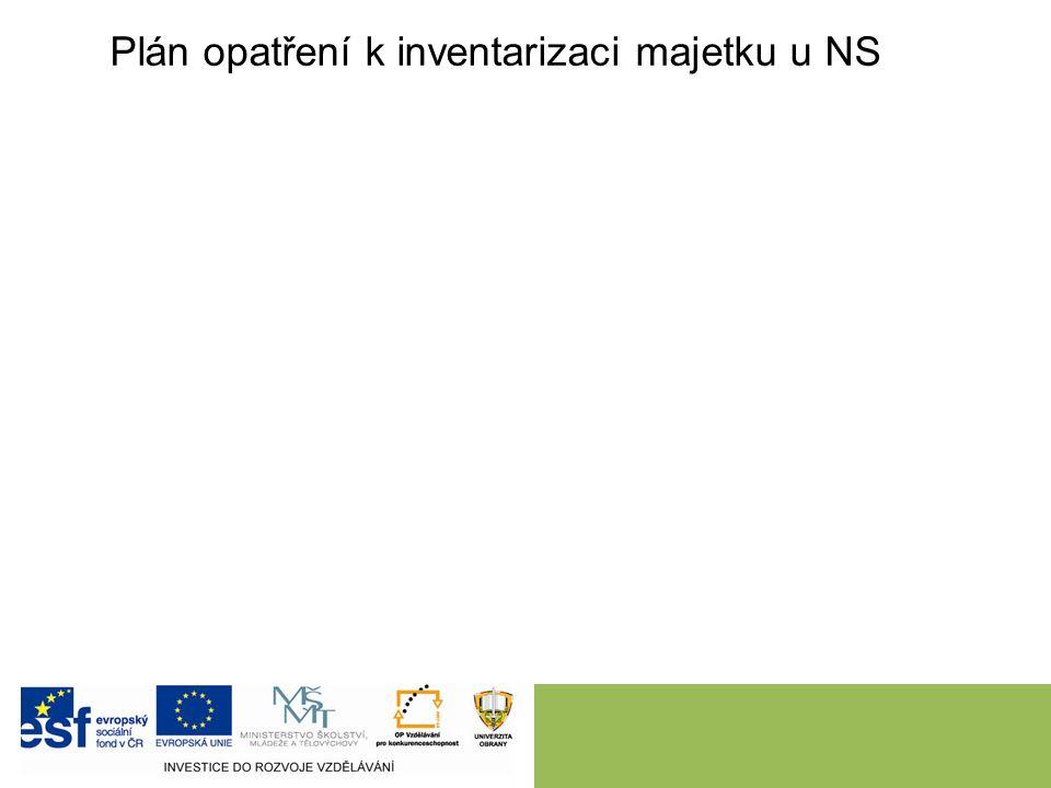 Plán opatření k inventarizaci majetku u NS