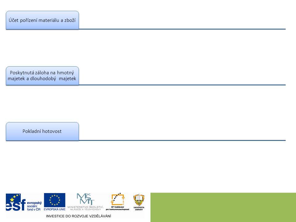 Účet pořízení materiálu a zboží Poskytnutá záloha na hmotný majetek a dlouhodobý majetek Pokladní hotovost