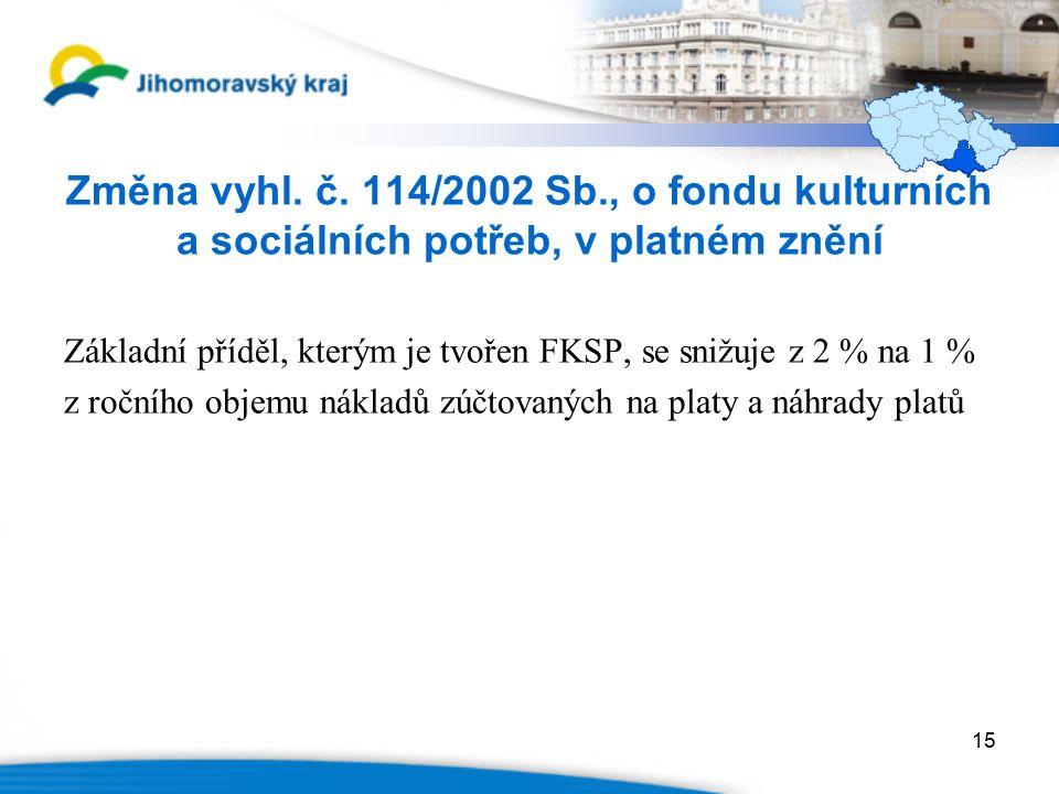 Změna vyhl. č.