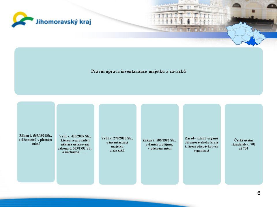 6 Právní úprava inventarizace majetku a závazků Zákon č.