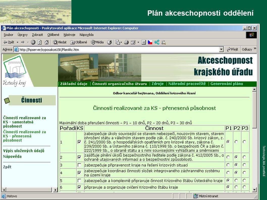 www.tlp-emergency.com Technologie, lidé, prostředí Plán akceschopnosti oddělení