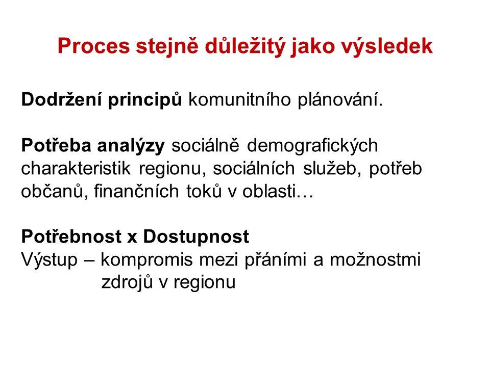 Proces stejně důležitý jako výsledek Dodržení principů komunitního plánování.