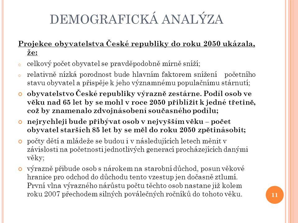 DEMOGRAFICKÁ ANALÝZA Projekce obyvatelstva České republiky do roku 2050 ukázala, že: o celkový počet obyvatel se pravděpodobně mírně sníží; o relativně nízká porodnost bude hlavním faktorem snížení početního stavu obyvatel a přispěje k jeho významnému populačnímu stárnutí; obyvatelstvo České republiky výrazně zestárne.