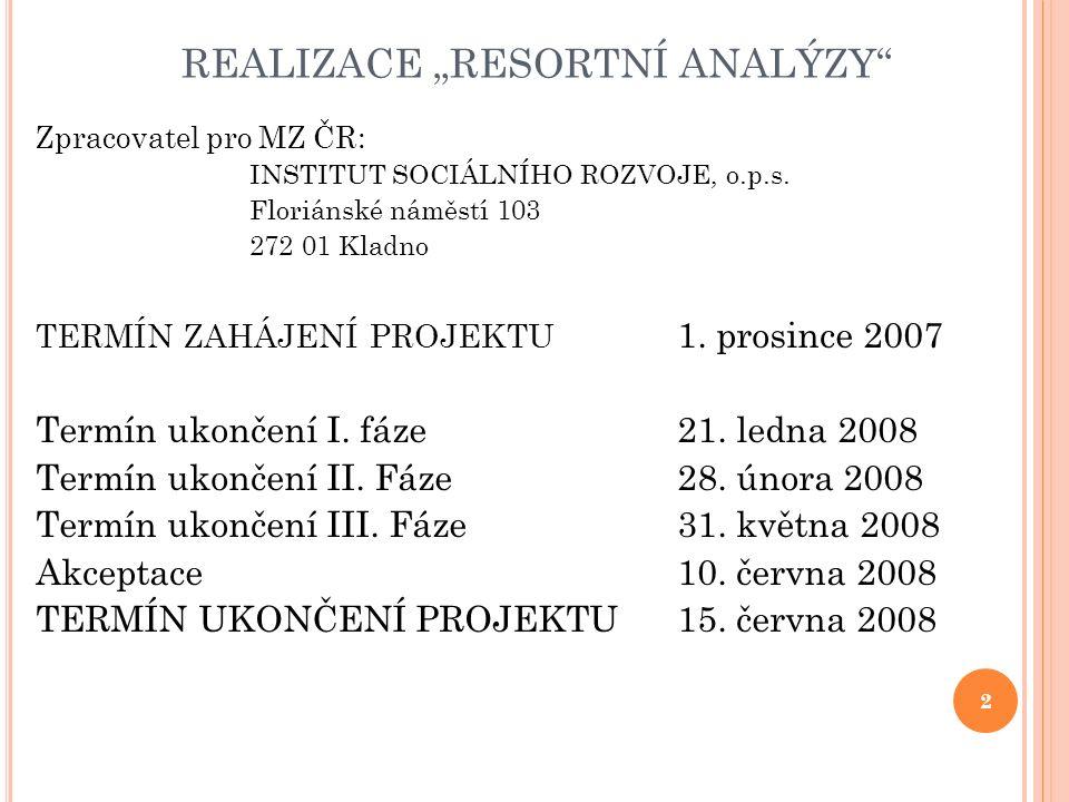 """REALIZACE """"RESORTNÍ ANALÝZY Zpracovatel pro MZ ČR: INSTITUT SOCIÁLNÍHO ROZVOJE, o.p.s."""