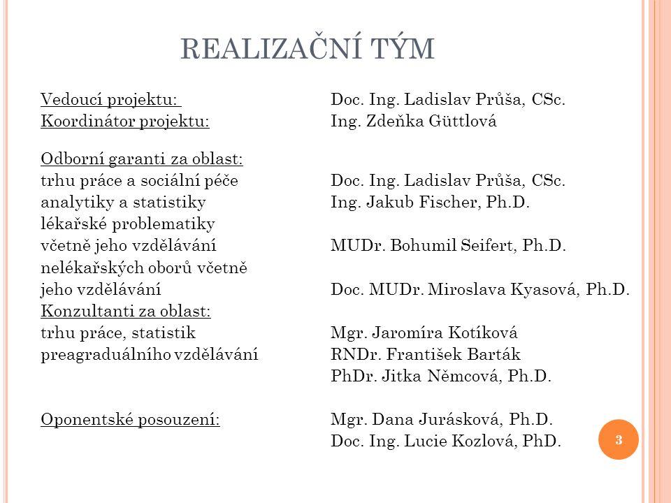 REALIZAČNÍ TÝM Vedoucí projektu: Doc. Ing. Ladislav Průša, CSc. Koordinátor projektu: Ing. Zdeňka Güttlová Odborní garanti za oblast: trhu práce a soc