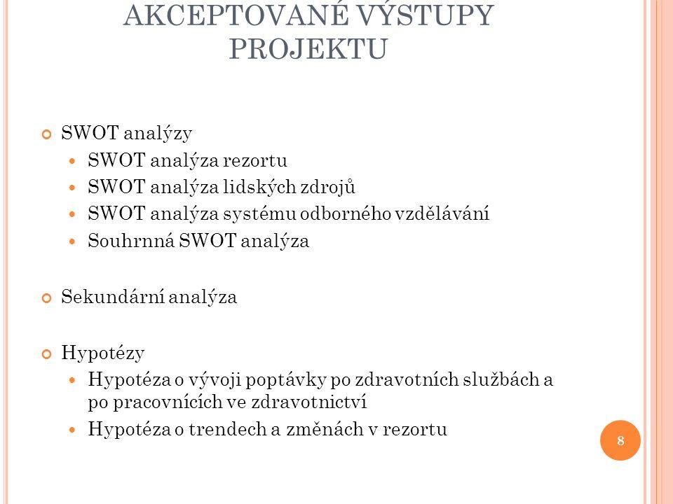 AKCEPTOVANÉ VÝSTUPY PROJEKTU SWOT analýzy SWOT analýza rezortu SWOT analýza lidských zdrojů SWOT analýza systému odborného vzdělávání Souhrnná SWOT analýza Sekundární analýza Hypotézy Hypotéza o vývoji poptávky po zdravotních službách a po pracovnících ve zdravotnictví Hypotéza o trendech a změnách v rezortu 8