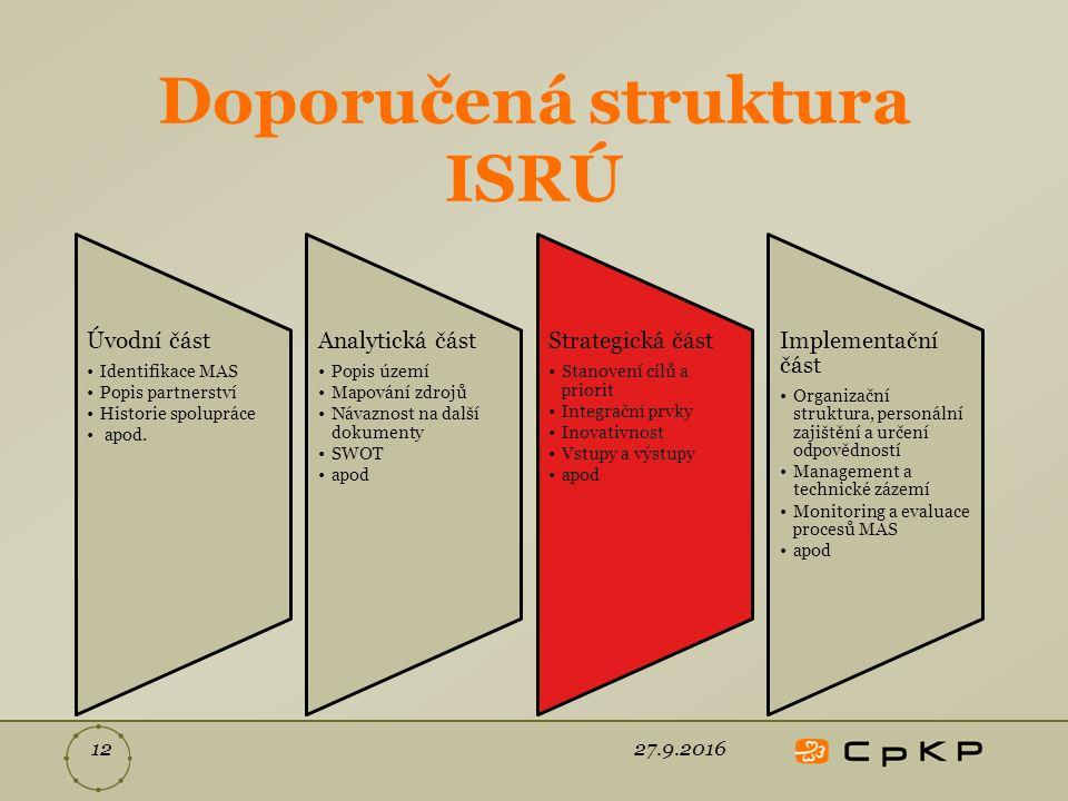 Doporučená struktura ISRÚ 27.9.201612 Úvodní část Identifikace MAS Popis partnerství Historie spolupráce apod.