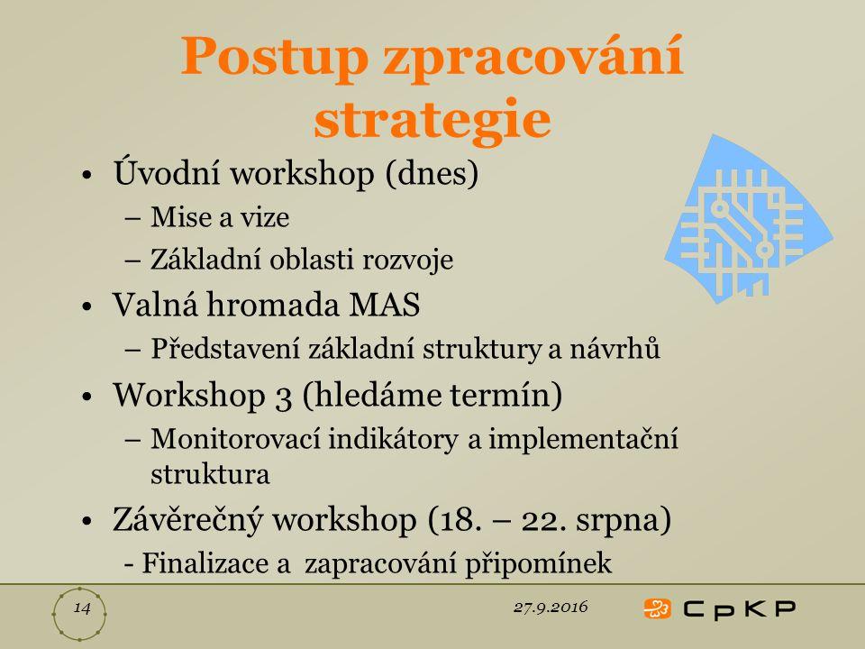Postup zpracování strategie Úvodní workshop (dnes) –Mise a vize –Základní oblasti rozvoje Valná hromada MAS –Představení základní struktury a návrhů Workshop 3 (hledáme termín) –Monitorovací indikátory a implementační struktura Závěrečný workshop (18.