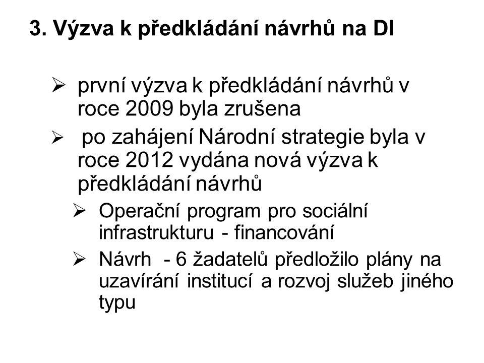 3. Výzva k předkládání návrhů na DI  první výzva k předkládání návrhů v roce 2009 byla zrušena  po zahájení Národní strategie byla v roce 2012 vydán