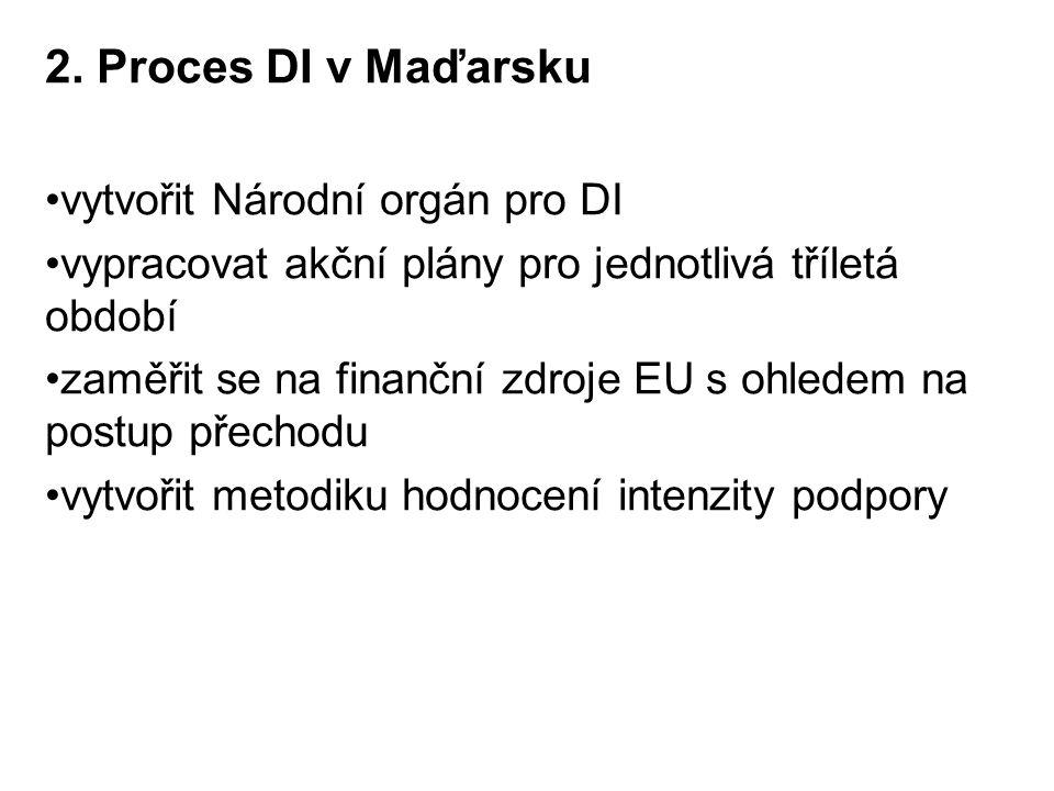 2. Proces DI v Maďarsku vytvořit Národní orgán pro DI vypracovat akční plány pro jednotlivá tříletá období zaměřit se na finanční zdroje EU s ohledem