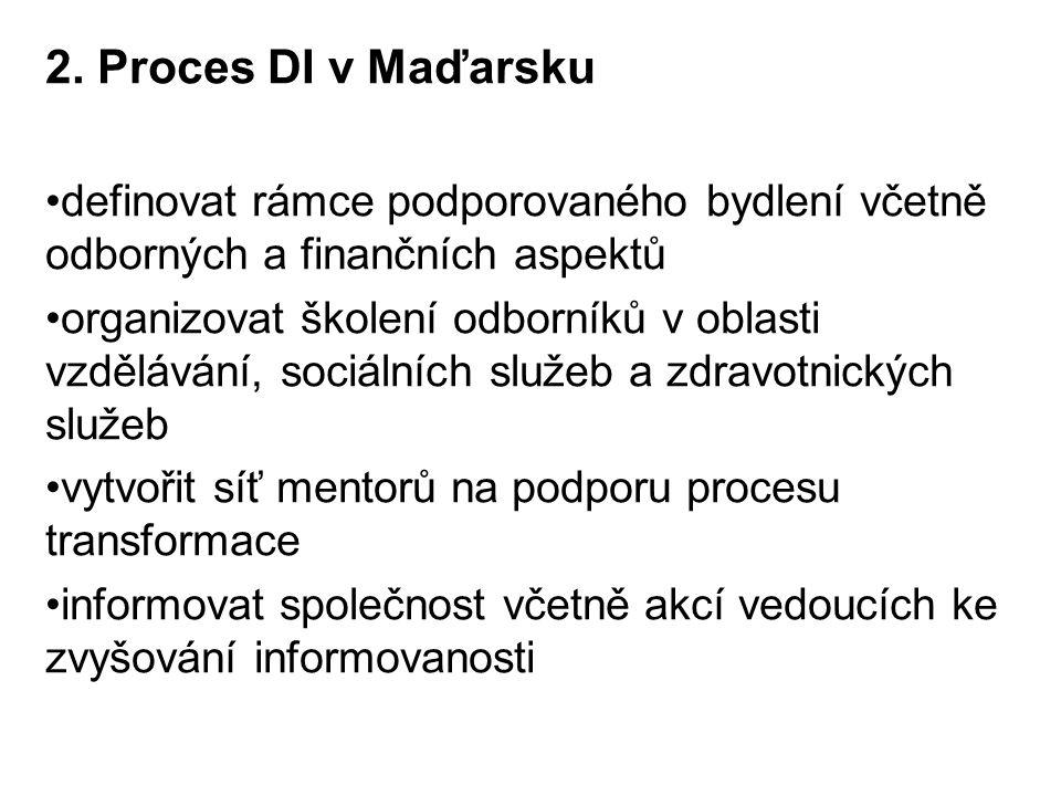 2. Proces DI v Maďarsku definovat rámce podporovaného bydlení včetně odborných a finančních aspektů organizovat školení odborníků v oblasti vzdělávání