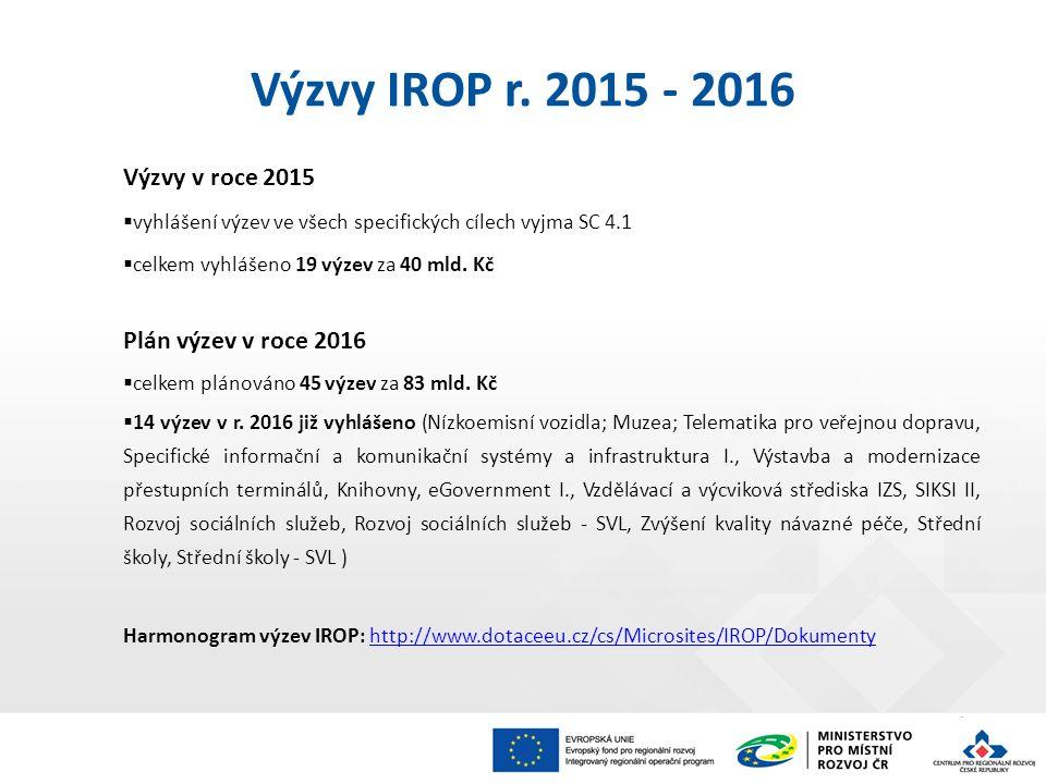 Výzvy IROP r. 2015 - 2016 Výzvy v roce 2015  vyhlášení výzev ve všech specifických cílech vyjma SC 4.1  celkem vyhlášeno 19 výzev za 40 mld. Kč Plán