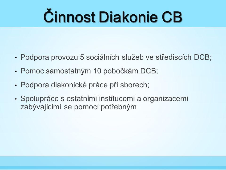 Činnost Diakonie CB Podpora provozu 5 sociálních služeb ve střediscích DCB; Pomoc samostatným 10 pobočkám DCB; Podpora diakonické práce při sborech; Spolupráce s ostatními institucemi a organizacemi zabývajícími se pomocí potřebným