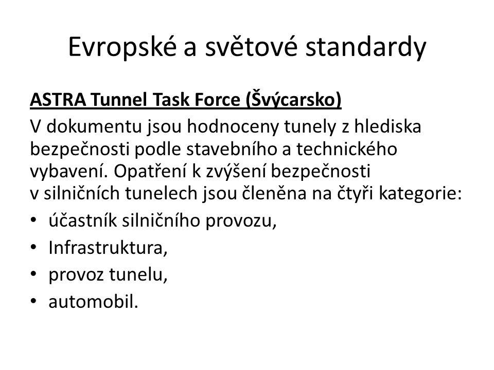 Evropské a světové standardy ASTRA Tunnel Task Force (Švýcarsko) V dokumentu jsou hodnoceny tunely z hlediska bezpečnosti podle stavebního a technické